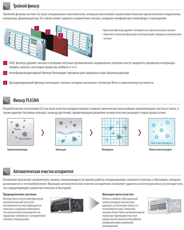 Мультисплит-система LG