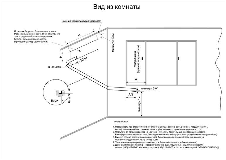чертеж штробы слева (монтаж кондиционера в два этапа)